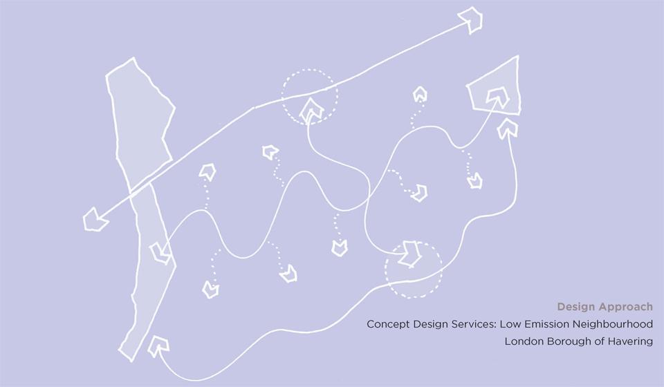 Low Emissions Neighbourhood Concept Design